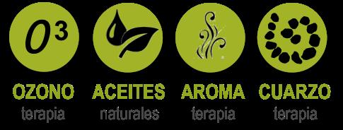 propiedades de productos de Escencialis